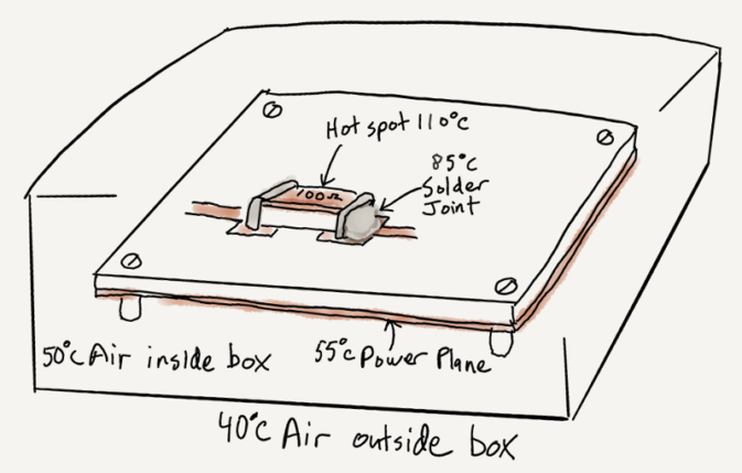 surface mount resistor hot spot example